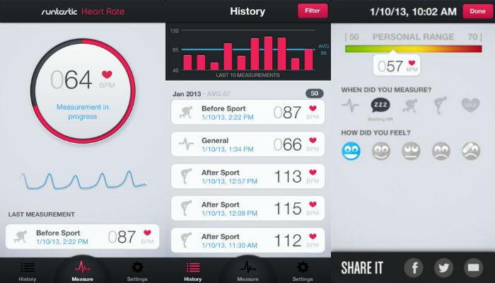 Runtastic Heart Rate Monitor Pulse Tracker