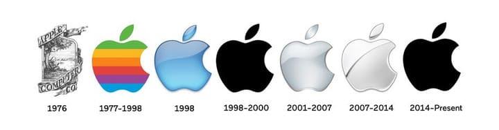 Apple'ın Pazarlama Stratejileri