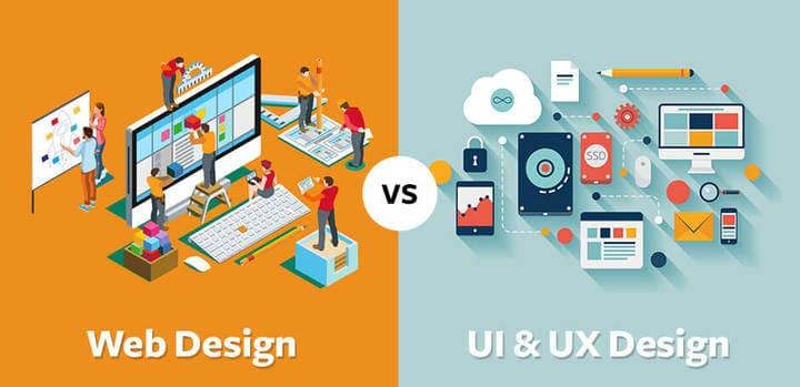 UI ve UX Nedir Arasındaki Farklar Nelerdir
